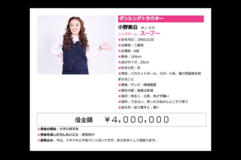 借金返済ユニット ザ・マーガリンズ 借金完済に向けて!2thシングル&MV「桜はさくら」