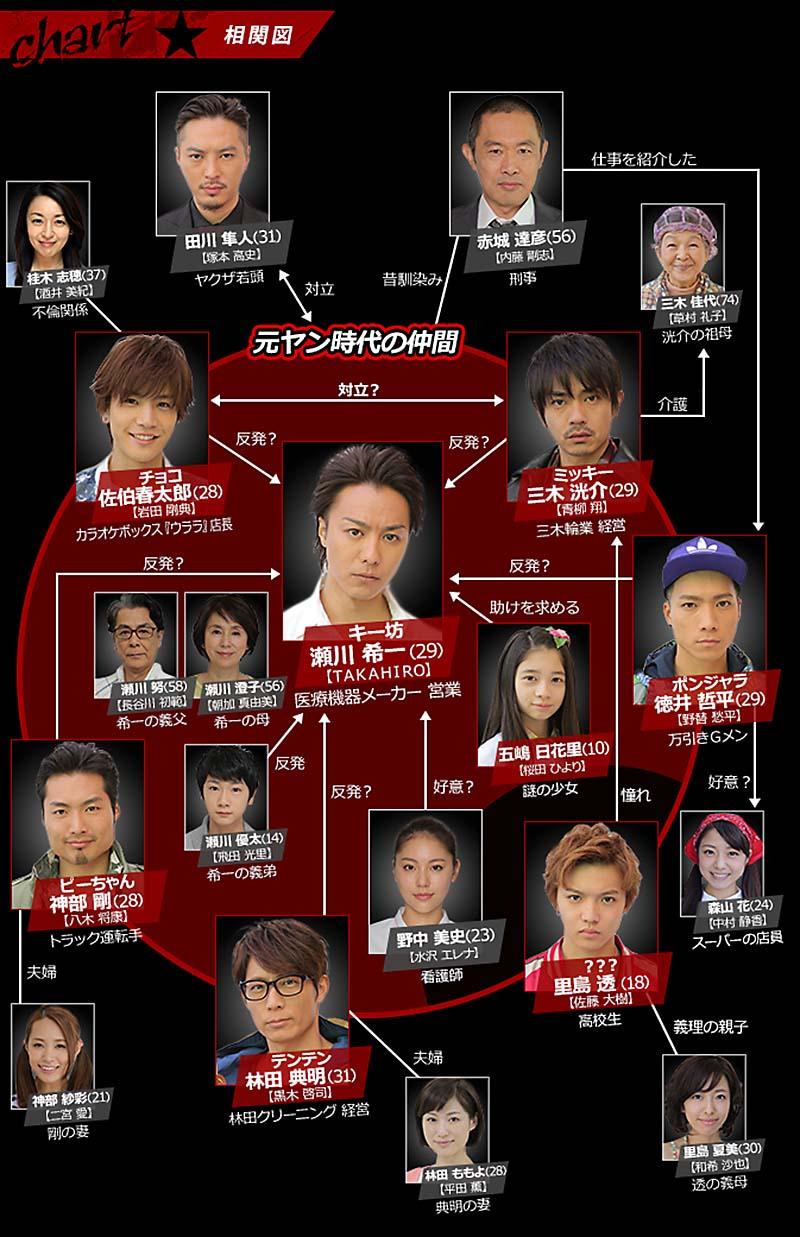 ワイルド ヒーローズ子役 桜田ひよりが人気急上昇!桜田ひよりの活躍ぶりを観よう!