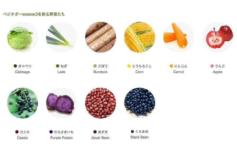 おやさいクレヨン[ベジタボー]廃棄野菜と米からできている野菜クレヨン[ベジタボー]が素敵!